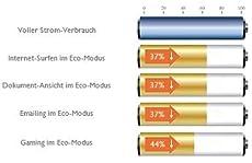 Verbesserter Eco-Modus - weniger Energieverbrauch
