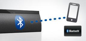 Bluetooth-Schnittstelle