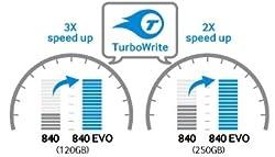 Turbowrite