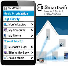 Linksys Smart Wi-Fi.