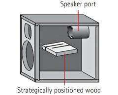 VCCS-Technologie für besonders resonanzarme Lautsprecher-Gehäuse