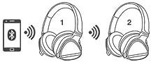 Musikhören und Telefonieren ohne störende Nebengeräusche