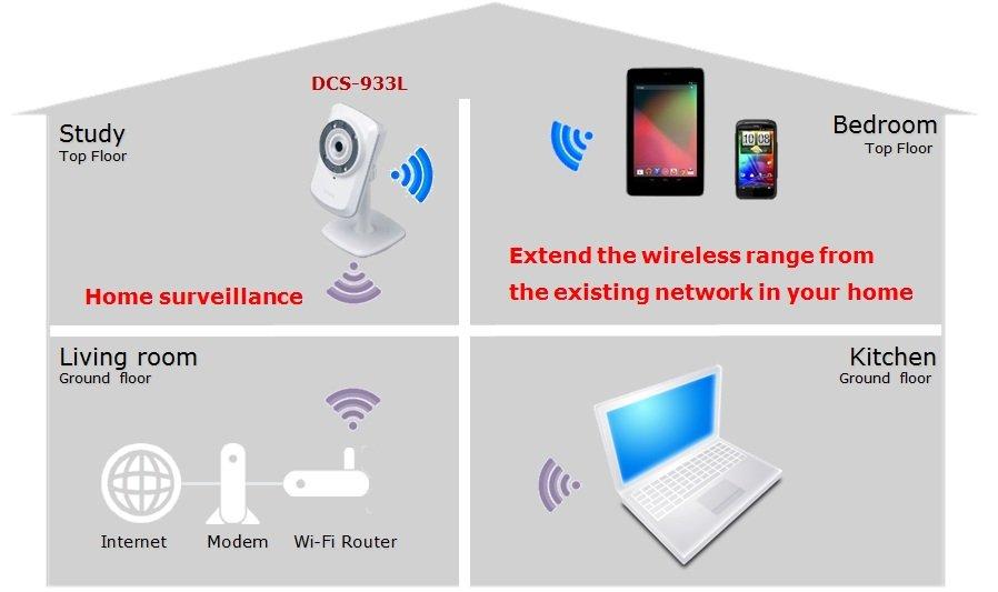 d link dcs 933l mydlink wireless sound detection kamera ebay. Black Bedroom Furniture Sets. Home Design Ideas