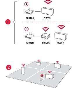 'Wireless und einfach einzurichten
