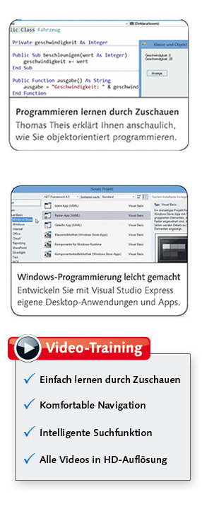 Höhepunkte des Video-Trainings