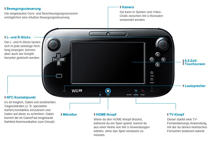 Wii U GamePad