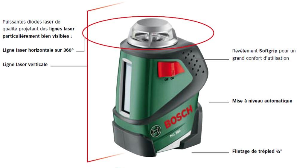bosch laser lignes 360 pll 0603663000 bricolage