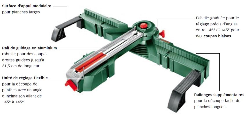 Bosch poste de sciage universal pls 300 avec 3 lames de scies 0603b04000 bricolage - Couper carrelage scie sauteuse ...