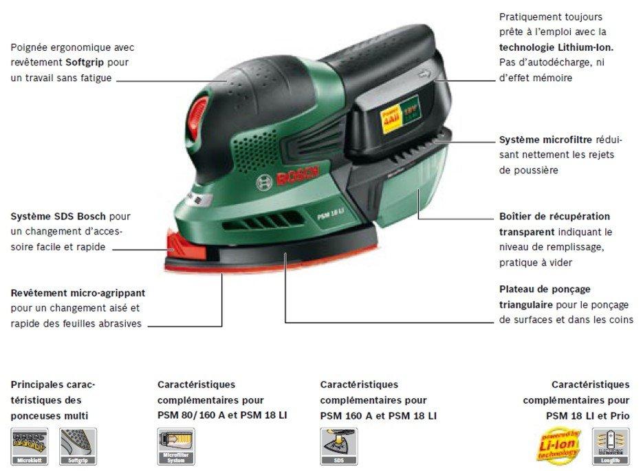 Bosch ponceuse multifonction easy sans fil psm 18 li 1 batterie 1 5 ah 3 feuilles abrasives - Ponceuse sans fil ...