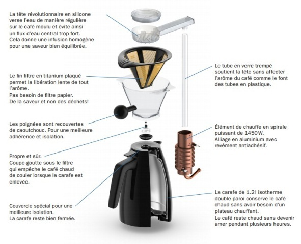 Bodum 11001 01euro cafeti re automatique diffuseur pichet isotherme 1 2 l n - Comment fonctionne cafetiere italienne ...
