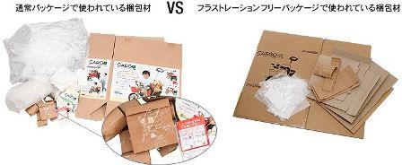 Amazonフラストレーションフリーパッケージ梱包材の比較例
