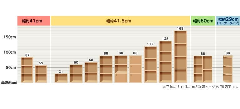 CBサイズ表