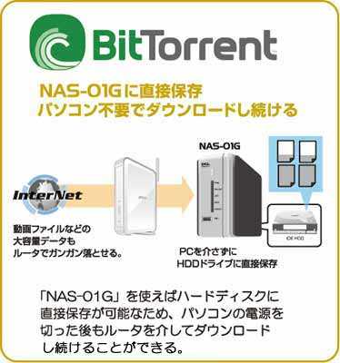 BitTorrent