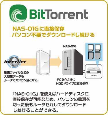 BitTorrent対応