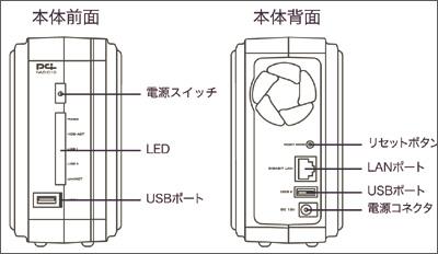 NAS-01G外観