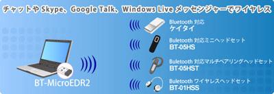 チャットやSkype、GogleTalk、Windowsメッセンジャーでワイヤレス