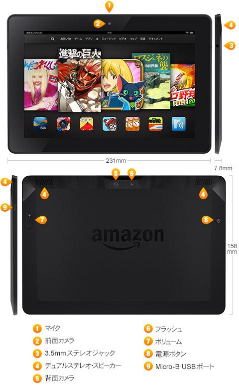 【Amazon】Fireタブレット総合 Part53 [無断転載禁止]©2ch.netYouTube動画>1本 ->画像>36枚
