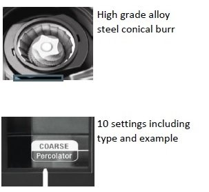 Conical Burr Pictures
