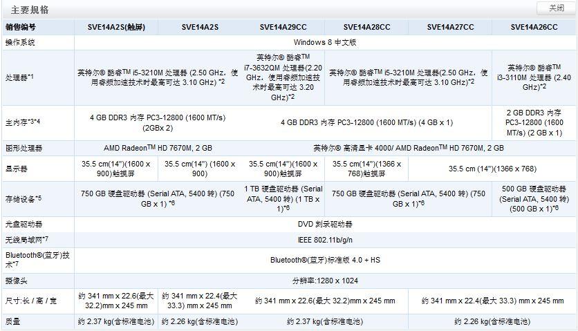 sony 索尼 sve14a26ccp 14寸笔记本电脑(粉色) i3-3110m/2 gb /500 gb