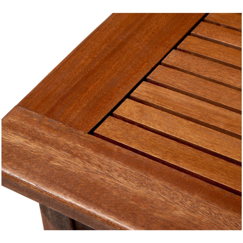 strathwood gibranta wetterfester loungetisch aus hartholz. Black Bedroom Furniture Sets. Home Design Ideas