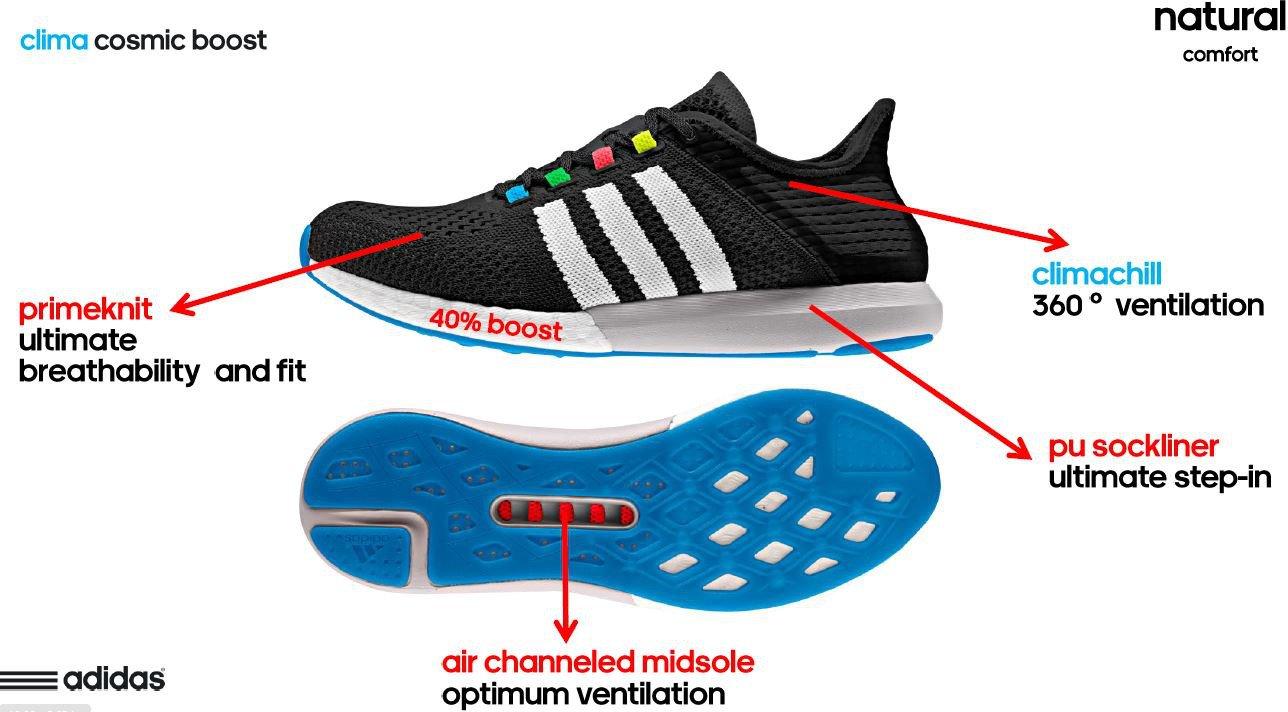 Buy Adidas Women's CC Cosmic Boost W