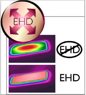 EHD+ technology