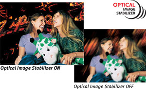 Optical Image Stabilizer