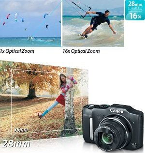 Powerful 16x Optical Zoom with 28mm Wide-Angle Lens