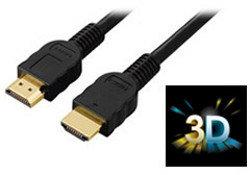 HDMI Ports