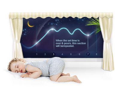 http://g-ec2.images-amazon.com/images/G/31/electronics/aplus/B00LHHM0J4_03.jpg