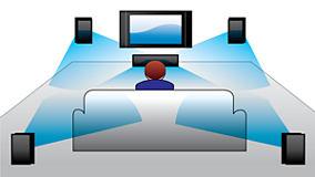 Dolby Digital and Pro Logic II surround sound