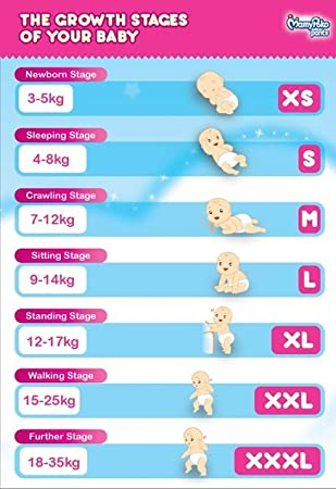 huggies mamy poko company backgorund Pampers vs huggies diapers – who is better nowadays  honest company diapers review – very disappointed  mamy poko pants seems to be sort of a huggies .