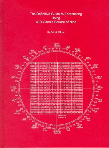 Definitive Guide to Forecasting Using W.D. Gann